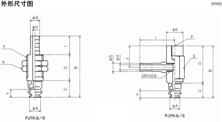 机械设备 机床配附件及维修改造 吸盘 订阅商机  颜色 体积电阻率 n
